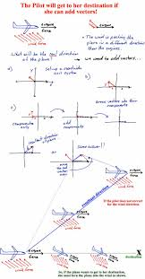 best 25 a level physics notes ideas on pinterest a level