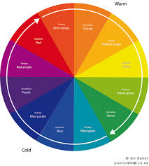 Red Complementary Color The Colour Wheel Poetic Mind