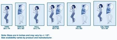 queen size bed inches what is the standard size of king size queen size and standard