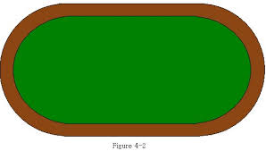 Table Top Poker Table How To Build Your Own Poker Table Step Six Poker Table Top