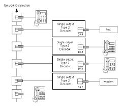 telecom nz ltd ptc 200 section 10 u003cbr u003e network connection