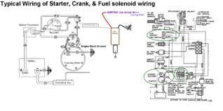 stunning pocket rocket wiring diagram gallery symbol in x18 bike