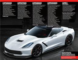 corvette stingray price hennessey details 2014 corvette stingray upgrades corvette