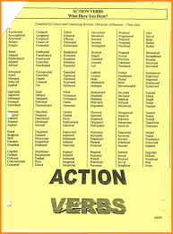 Action Words Resume Strong Words To Use On A Resume Action Verbs Words And Strong