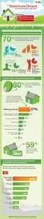 Baker Roofing Stockton Ca by 49 Best Gobig Home Inspection Infographics Images On Pinterest