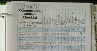 what the teacher wants common core data checklists math and ela
