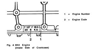 understanding bmw engine identification codes engine builder