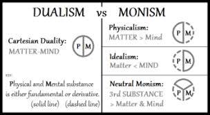 imagenes para mentes mal pensadas problema mente cuerpo wikipedia la enciclopedia libre