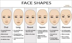oval face with tapered afro haircut 12 natural tapered cuts according to face shape bglh marketplace