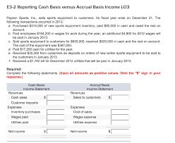 Accrual Basis Income Statement Template by Accounting Archive September 09 2016 Chegg Com