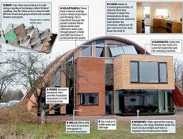 Eco Friendly House Ideas There U0027s No Place Like Dome An Eco Dream Of A House Straight