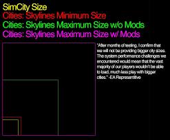 Map Size Comparison Simcity Vs Cities Skylines Map Size Comparison Imgur