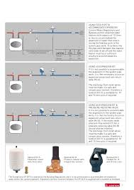 how to install unvented water system dolgular