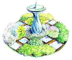 Herb Garden Layout Ideas Flower Garden Planning Ideas Perennial Gardens Designs Ideas