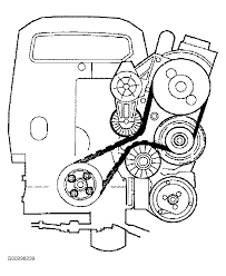 1997 volvo 850 serpentine belt routing and timing belt diagrams