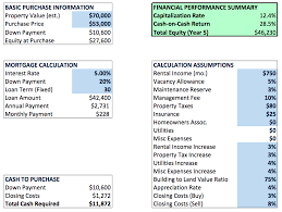 Estate Investment Spreadsheet Template by Analyzing Investment Estate A