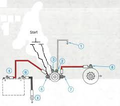 solenoid switch wiring diagram wiring diagram and schematic