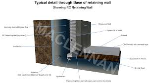 Basement Tanking Methods - basement construction u0026 design contractors