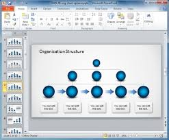 different types of organizational structures and charts