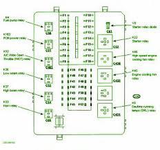2000 ford contour fuse box diagram u2013 circuit wiring diagrams