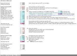 Rental Property Calculator Spreadsheet Buying Vs Renting Calculator Experiment Free Spreadsheet