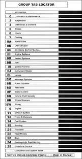 28 2004 chrysler sebring convertible owners manual 3436