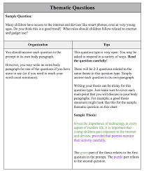 ielts academic writing task 2 the complete guide magoosh ielts blog