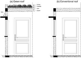 buildings free full text dynamic simulation of the green roofs
