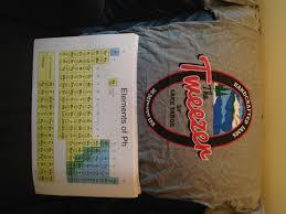 Spreadsheet T Shirts What U0027s Your Favorite Phish T Shirt You Own Phish