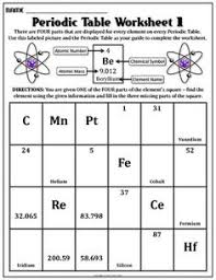 printable periodic table for 6th grade 6th 8th grade science learning activity periodic table