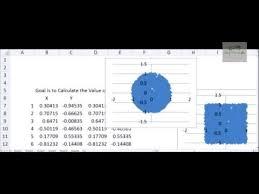 Monte Carlo Simulation Excel Template Building Your Monte Carlo Simulation In Excel Random Walk