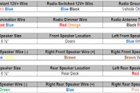 1998 nissan frontier stereo wiring diagram wiring diagram