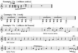 walzer delle candele jazzitalia lezioni ear lezione 3