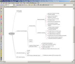 Concept Mapping Software How To Write A Thesis Bachelor Master Or Phd And Which