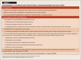 transitional care management services optimizing medication