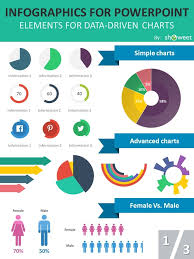 free charts and infographics powerpoint templates places to
