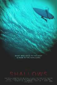 view this fast where can i stream the shallows online streaming