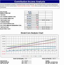 download break even analysis