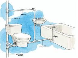 Plumbing Basement Bathroom Rough In Basement Toilet Plumbing Bathroom Best For Bath Rough In Layout