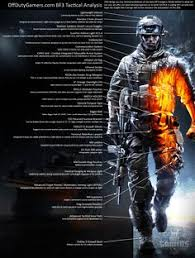 battlefield 3 mission wallpapers battlefield sniper mission trailer youtube wallpapers for