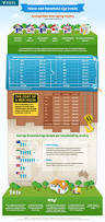 18 best architectural estimating images on pinterest