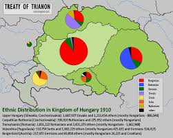 Map Of Europe Pre Ww1 by The Treaty Of Trianon A Hungarian Tragedy American Hungarian
