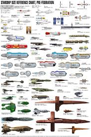 88 best infografias de naves espaciales de series de tv y