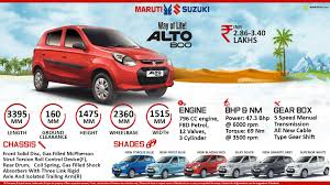 quick facts maruti suzuki alto 800
