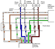 poe ethernet cable wiring diagram wiring diagrams