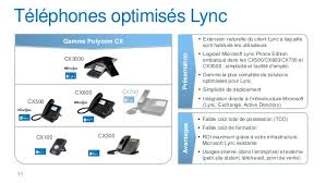 bureau de change dans le 95 pertinence de polycom dans l écosystème lync