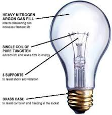 what is an incandescent light bulb incandescent bulbs that are environmentally safe and that save you