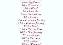 13th wedding anniversary gift ideas 13th wedding anniversary gifts for couples s sentimentl13th wedding