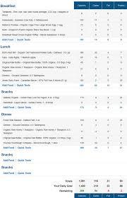 360 calorie diet nutrisystem diets in review