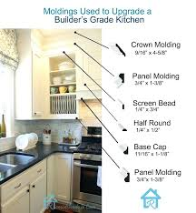 Build Own Kitchen Cabinets by Excellent Build Your Own Kitchen Cabinets Kits Surprising